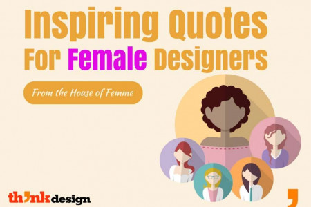 Inspiring Quotes by Female Designers Infographic