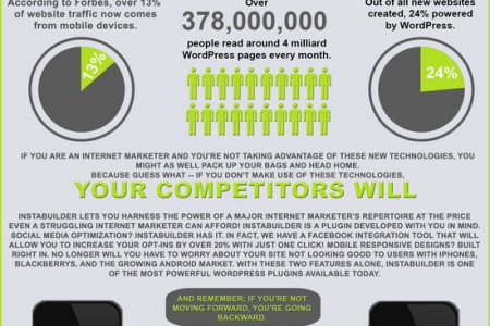 InstaBuilder The Ultimate Wordpress Marketing Plugin Infographic