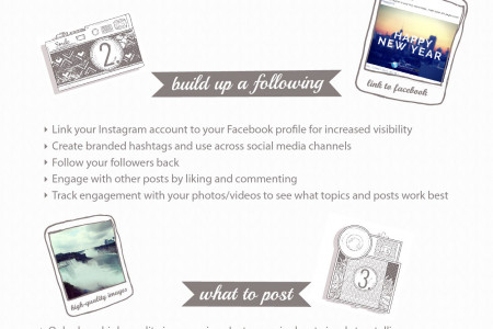 Instagram: Visual Storytelling For Your Brand Infographic