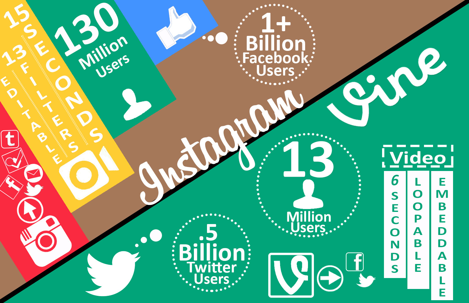 Instagram VS. Vine Infographic