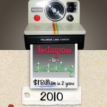 Instagram's Timeline to a Facebook Billion Infographic