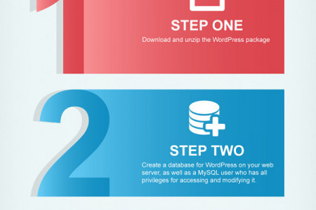 Install WordPress Infographic