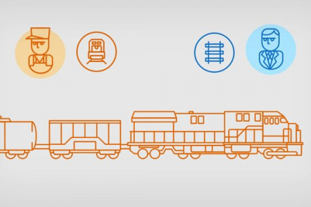 Integration of the Brazilian Railway Infographic