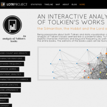 Interactive Analysis of Tolkien's Works Infographic