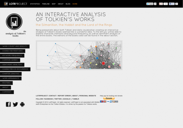 Interactive Analysis of Tolkien