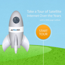 Interactive History Of Satellite Internet Infographic