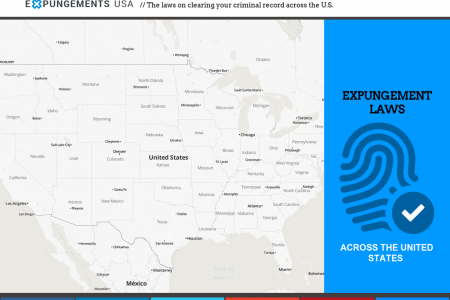 Interactive Map of U.S. Expungement Laws Infographic