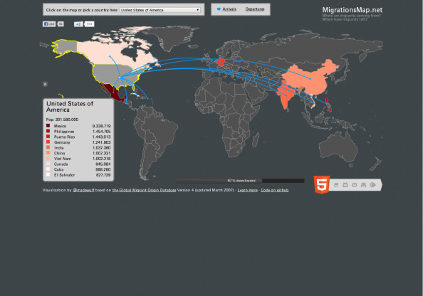 Interactive Migrations Map Infographic
