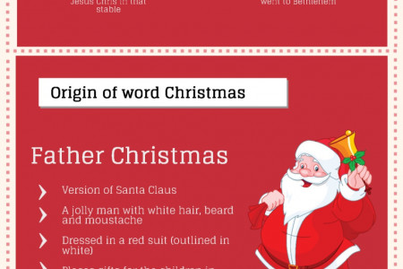 Interesting Facts About Christmas! Infographic