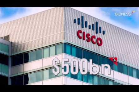 Interesting facts about Cisco Infographic