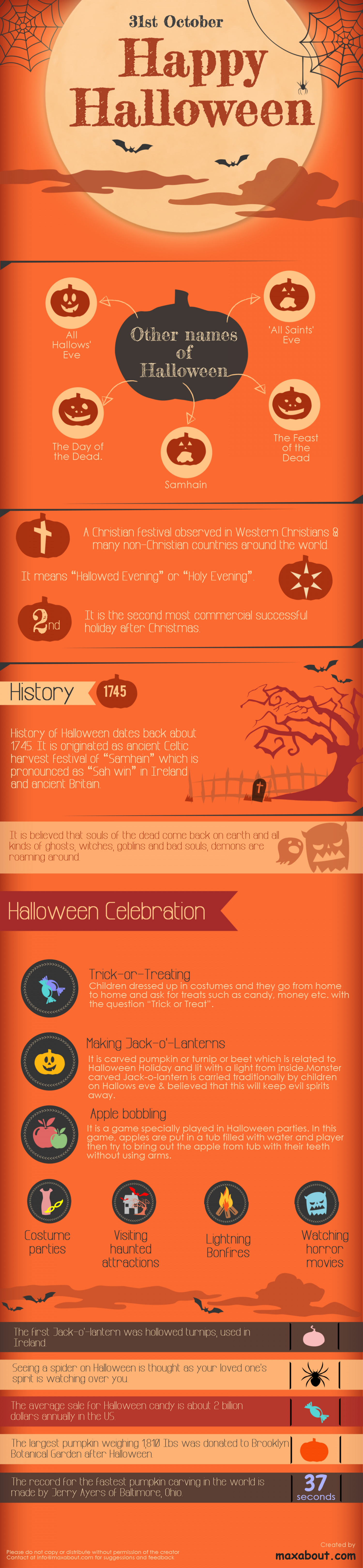 Interesting Facts About Halloween! Infographic