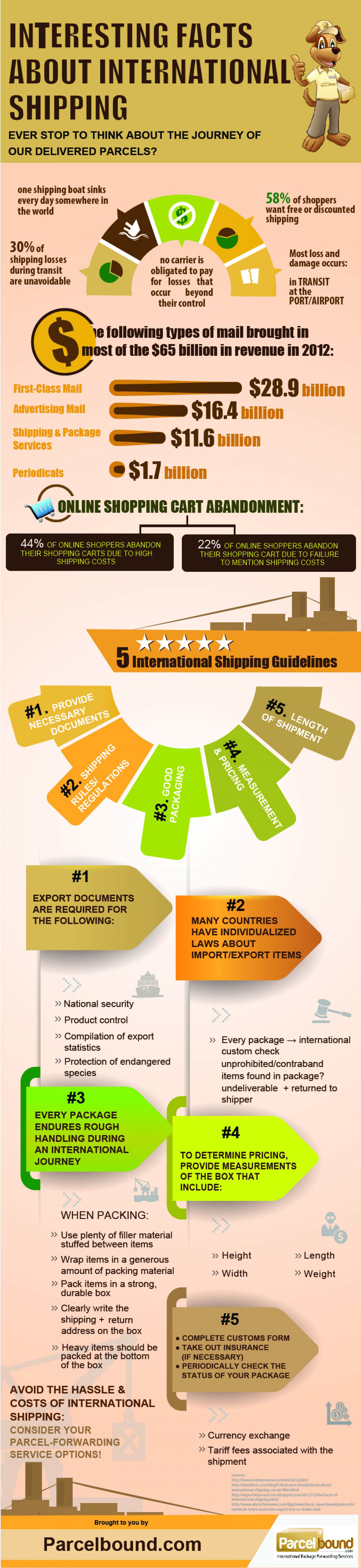 Interesting Facts About International Shipping Infographic