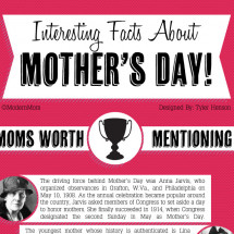 Interesting Facts About Mother's Day Infographic