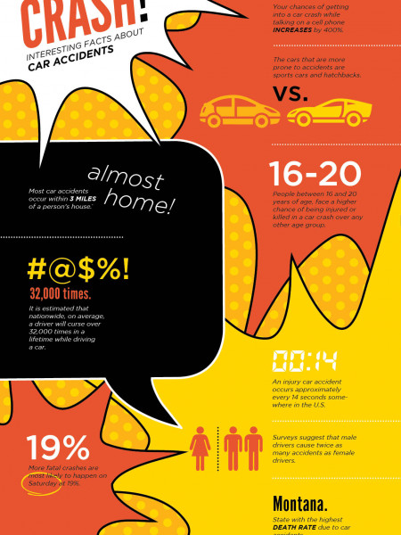 Interesting Facts on Car Crashes Infographic