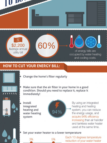 Interesting Home Improvement To Lower Your Energy Bill Infographic