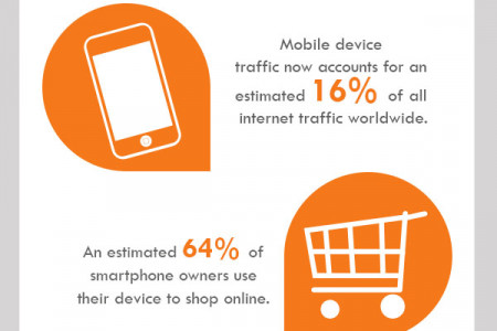 Interesting Mobile Internet Facts Infographic