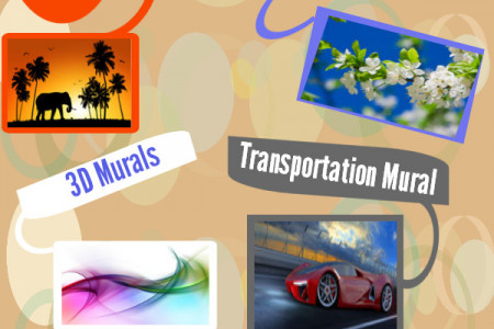 Interesting Mural Ideas Infographic