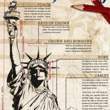 Interesting Statue of Liberty Statistics Infographic