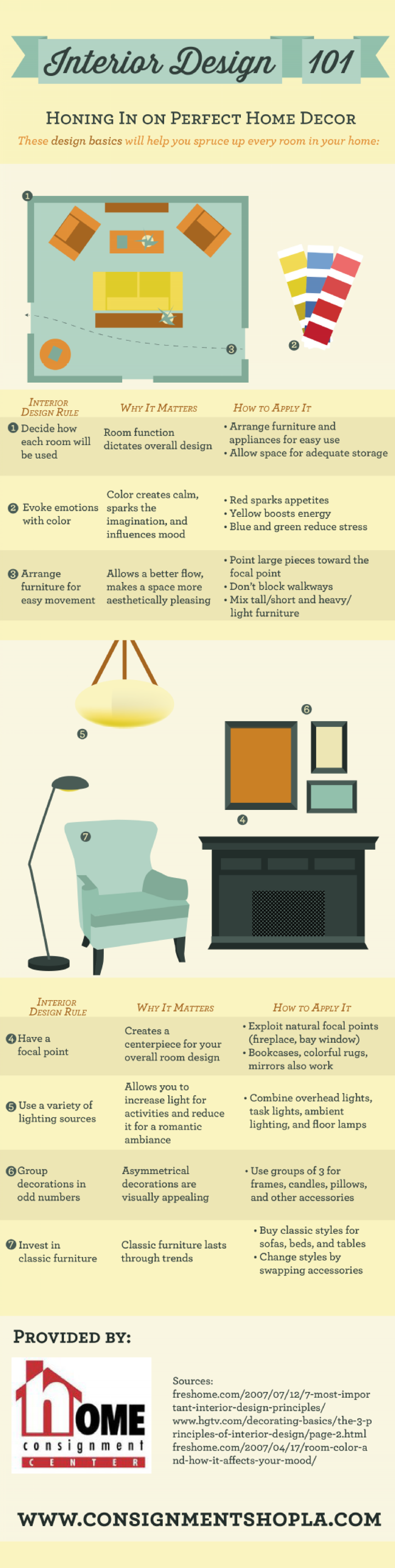 Interior Design 101: Honing In on the Perfect Home Decor Infographic