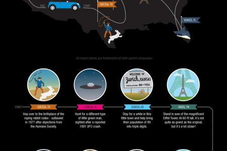 International America Roadtrip Infographic