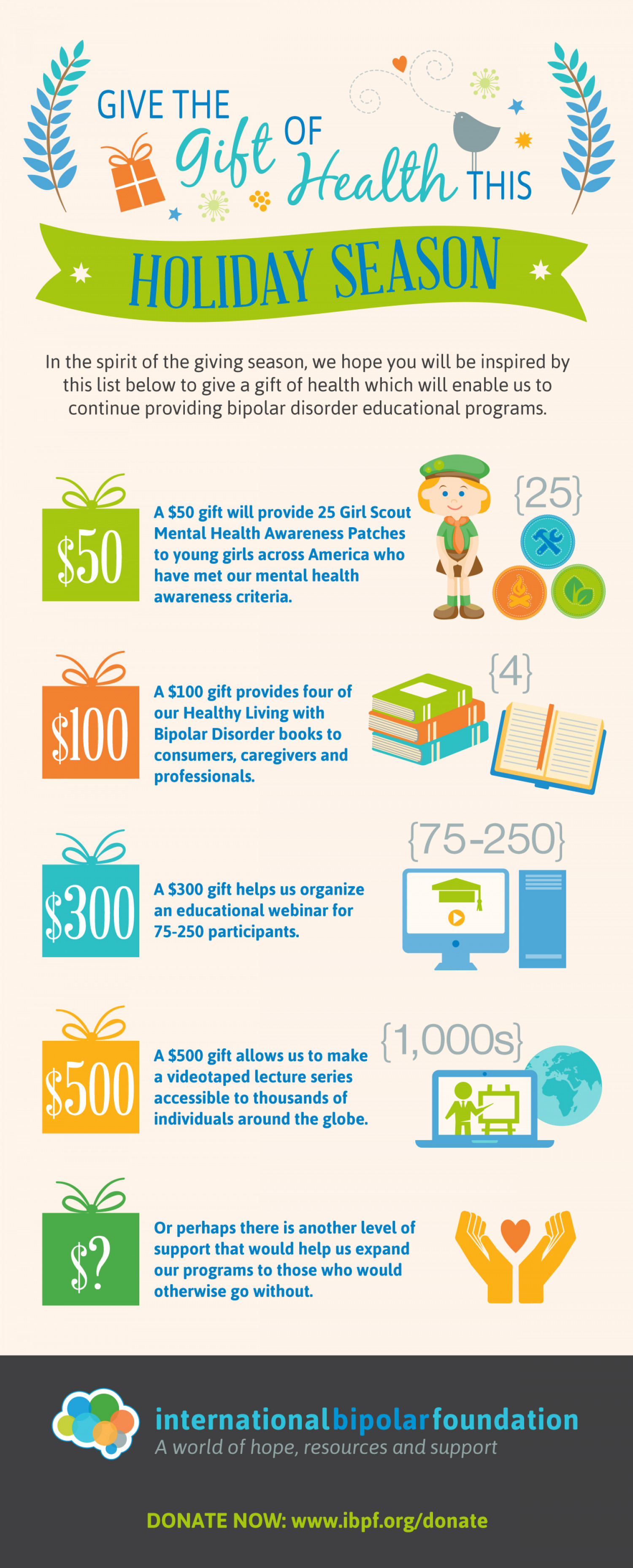 Give The Gift Of Health This Holiday Season Infographic