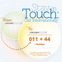 International Calling Infographic