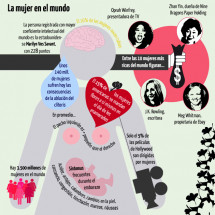 International day women Infographic
