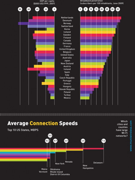 International Internet Plan Infographic