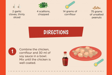 International Recipes: Fiery Chinese Chicken Infographic
