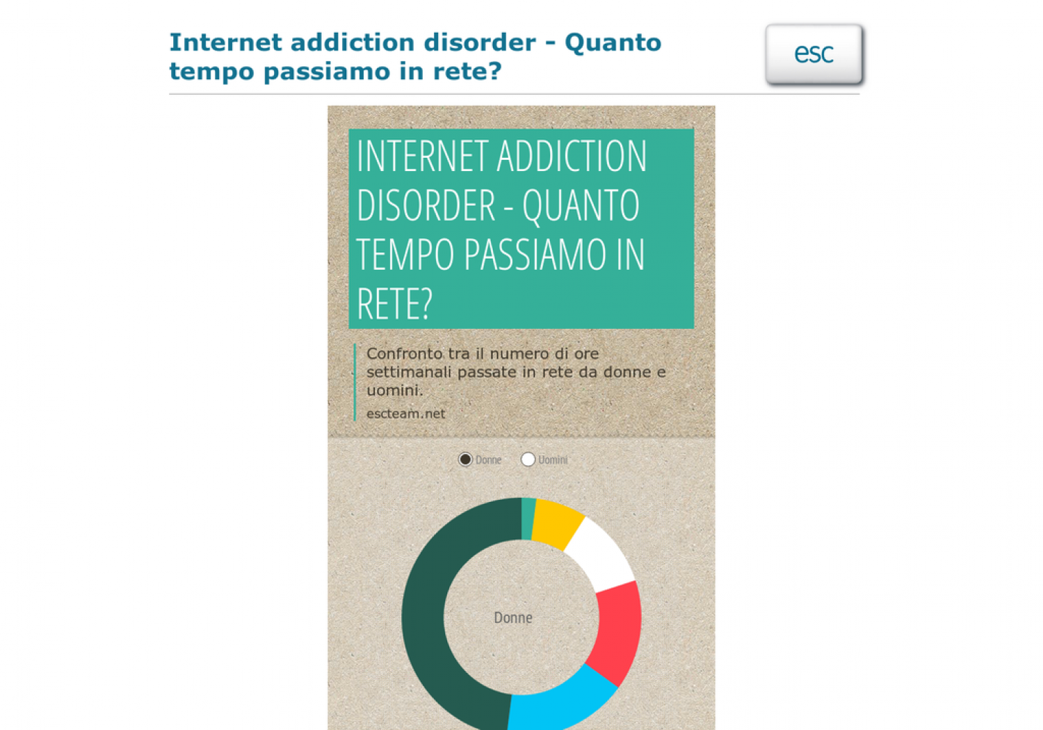 Internet Addiction Disorder Infographic