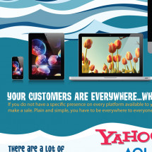 Internet Marketing - Surf's Up! Infographic