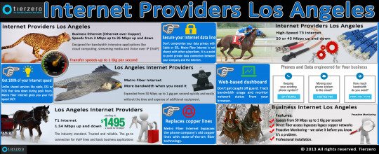 Internet Providers Los Angeles