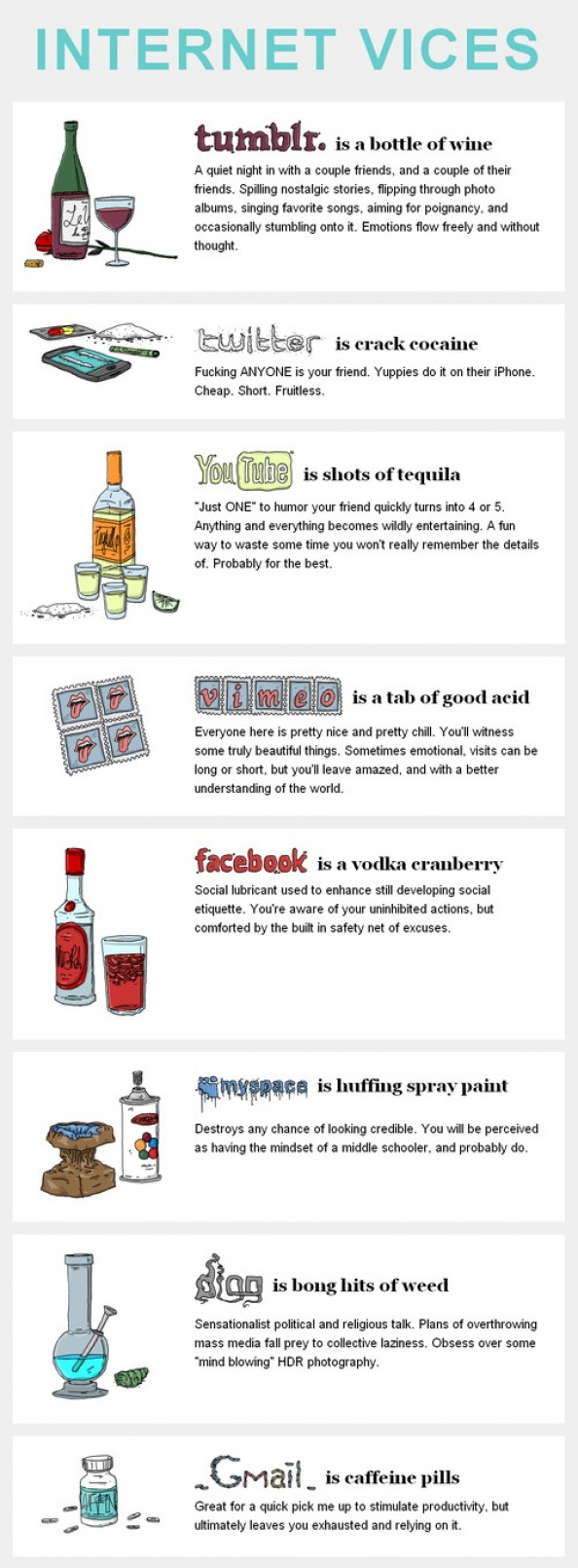 Internet Vices Infographic