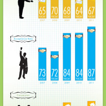 Internship Trends Infographic