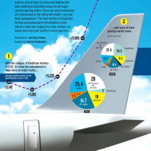 INTO THE HEADWIND Infographic