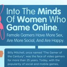 Into the Minds of Women who Game online Infographic