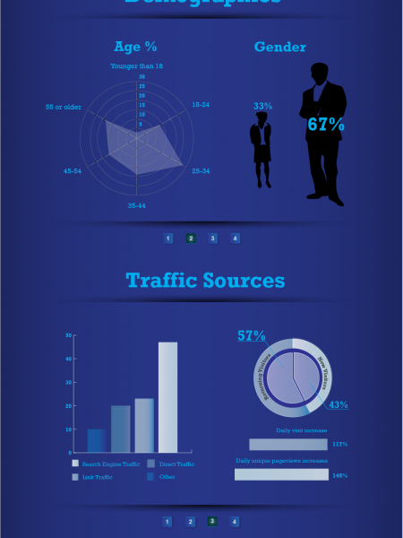 Introduction about B2B Infographics  Infographic