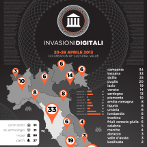 #invasionidigitali 2013 Infographic
