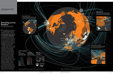 Inventing Across Borders Infographic