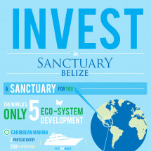 Invest in Sanctuary Belize Infographic