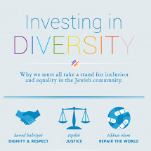 Investing in Diversity Infographic