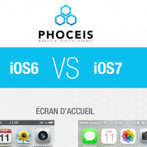 IOS 6 VS IOS 7 Infographic