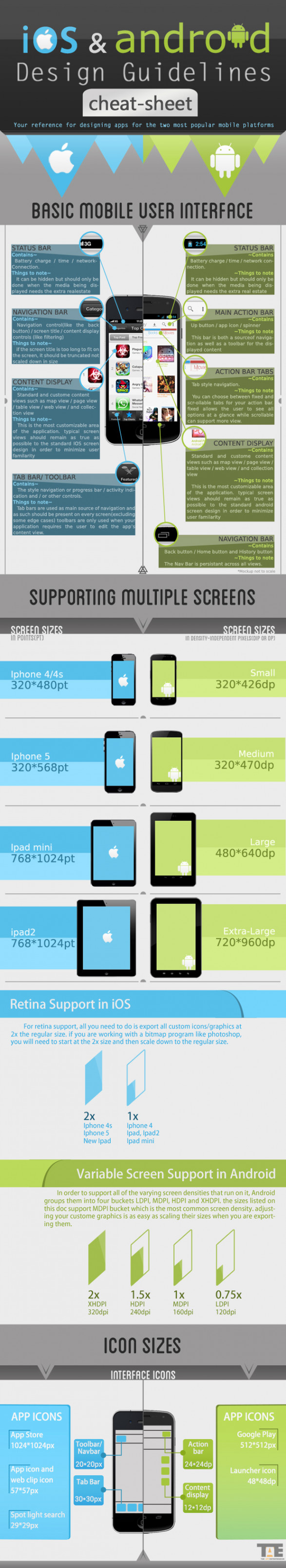 iOS And Android Design Guidelines