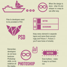 iOS App Designer Guide to Developer Love Infographic