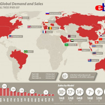 iPad 2 Global Demand and Sales Infographic