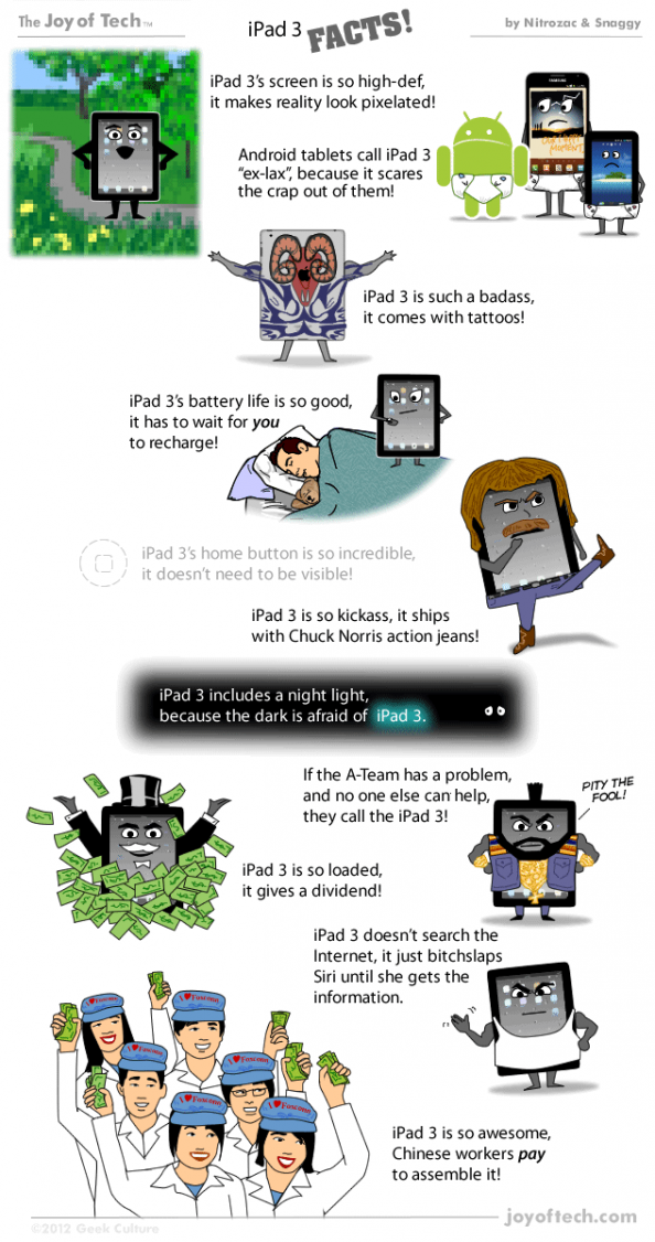 iPad 3 Facts  Infographic