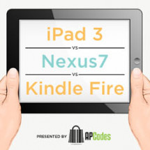 iPad 3 vs Nexus 7 vs Kindle Fire HD Infographic