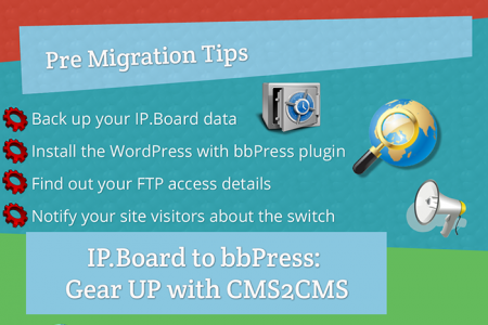 IP.Board to bbPress Migration Plugin: Why and How Infographic