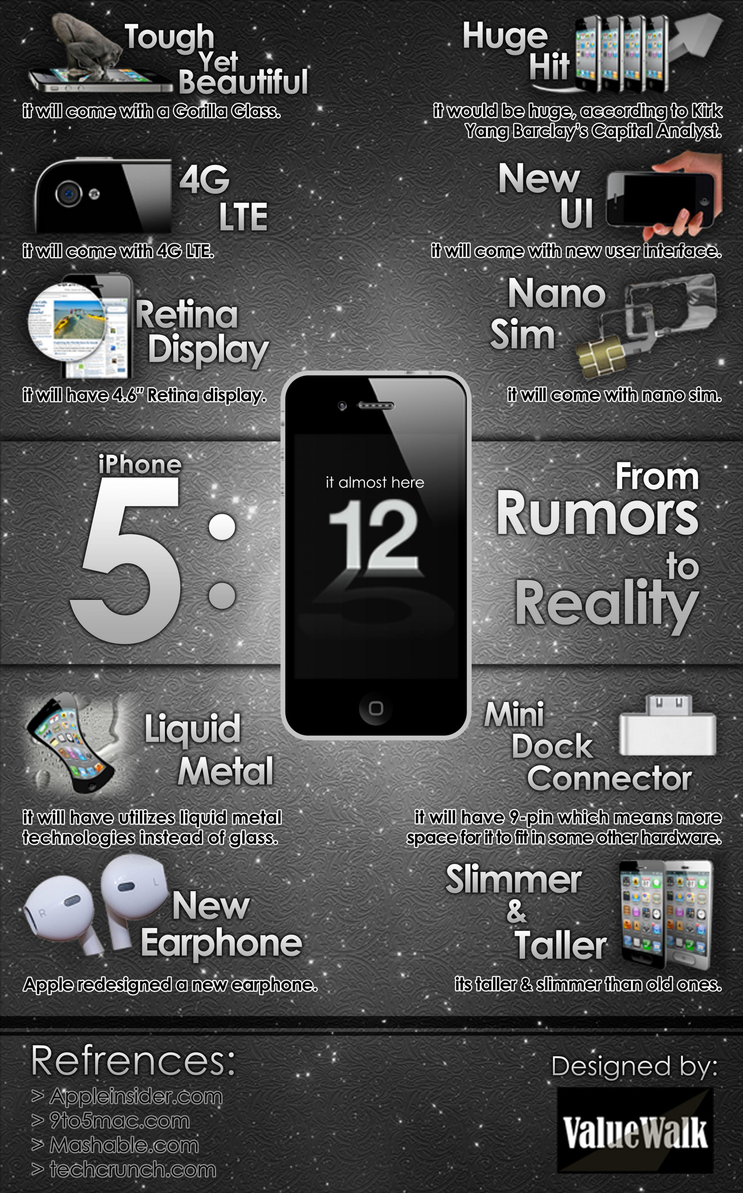 iPhone 5: From Rumors To Reality Infographic
