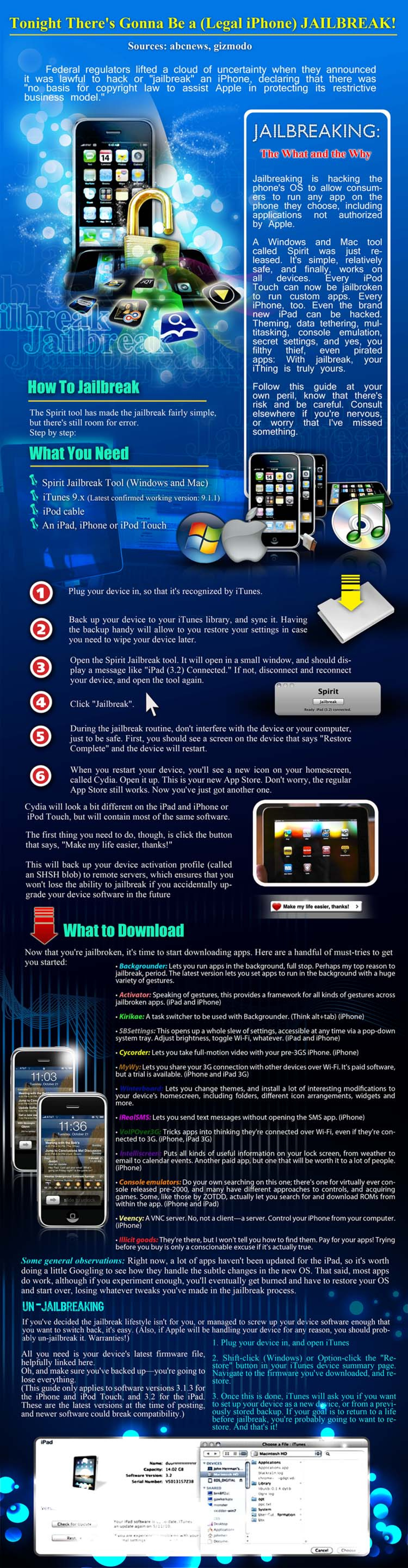 iPhone Jailbreaking Infographic